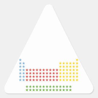 Periodic table triangle sticker