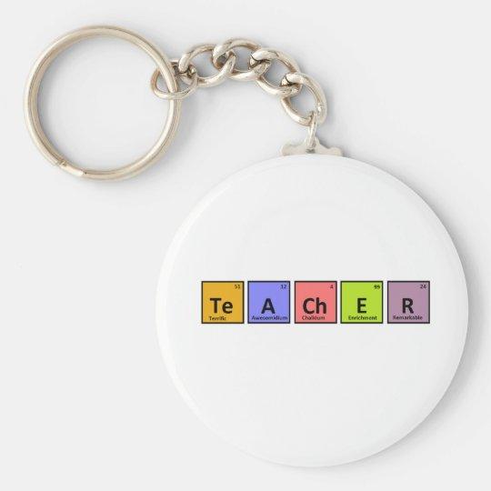 Periodic Table Teacher Appreciation Keychain