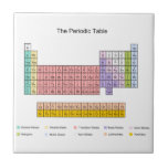 Periodic Table tile