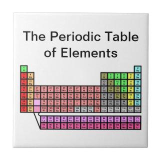 Periodic Table Tile