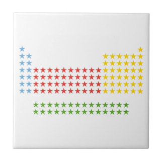 Periodic table tiles