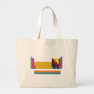 Periodic Table Tote Canvas Bag
