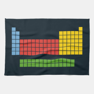 Periodic table towels
