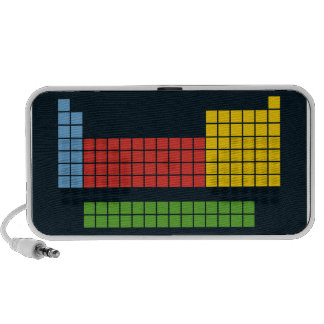 Periodic table travel speaker