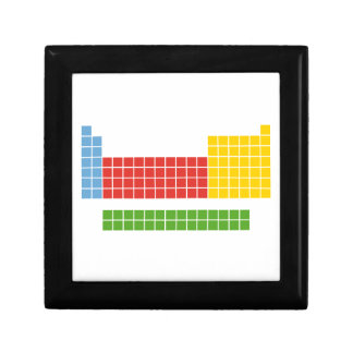 Periodic table trinket box