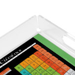 Periodical Table Of Elements Acrylic Tray