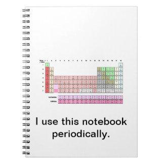 Periodically Note Book