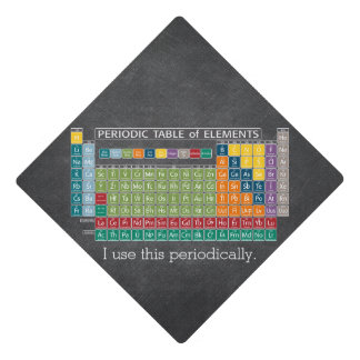 Periodically Periodic Table of Elements Chalkboard Graduation Cap Topper