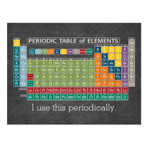 Periodically Periodic Table of Elements Chalkboard Postcard