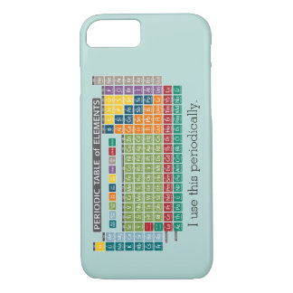 Periodically Periodic Table of Elements iPhone 7 Case