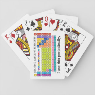 Periodically Periodic Table of Elements Playing Cards