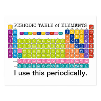 Periodically Periodic Table of Elements Postcard