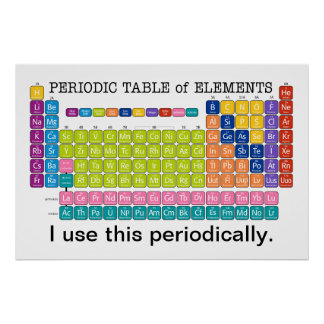 Periodically Periodic Table of Elements Poster