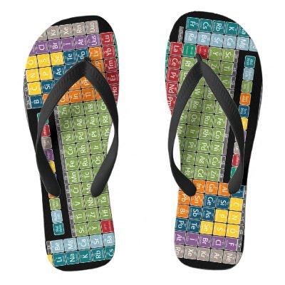 Periodic table flip flops zazzle urtaz Gallery