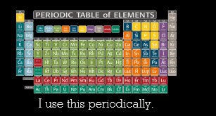 periodically periodic table of elements students iphone 87 case - Periodic Table Of Elements Ya