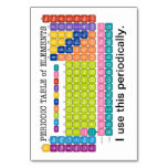 Periodically Periodic Table of Elements Table Card