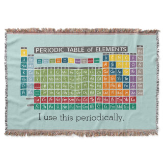 Periodically Periodic Table of Elements Throw