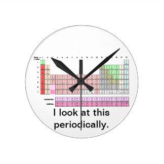 Periodically Round Clock