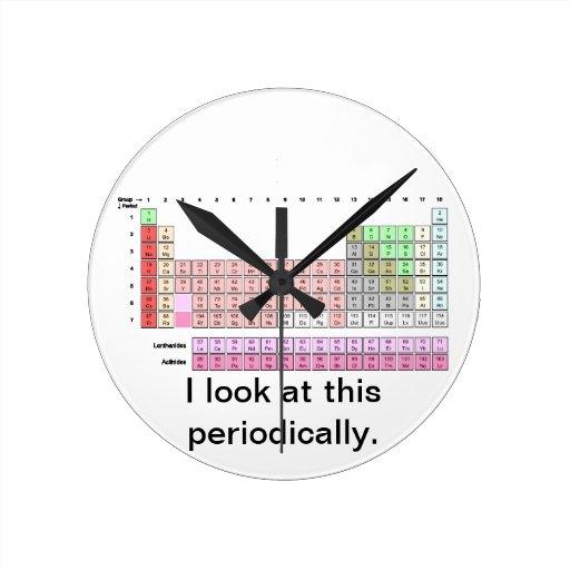 Periódicamente Reloj De Pared