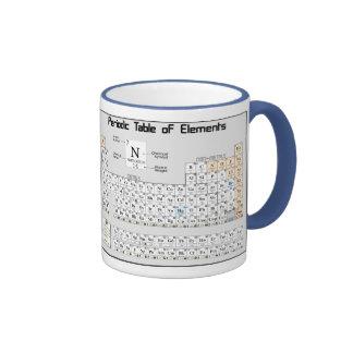 Periódico Tazas De Café