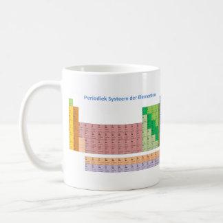 Periodiek Systeem der Elementen Coffee Mug