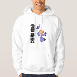 Periwinkle CHEMO GRAD 1 (Esophageal Cancer) Pullover