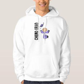 Periwinkle CHEMO GRAD 1 (Esophageal Cancer) Sweatshirts
