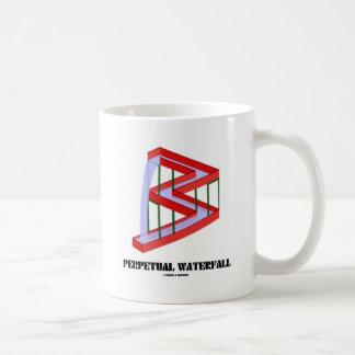 Perpetual Waterfall (Optical Illusion) Coffee Mug