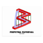 Perpetual Waterfall (Optical Illusion) Post Cards
