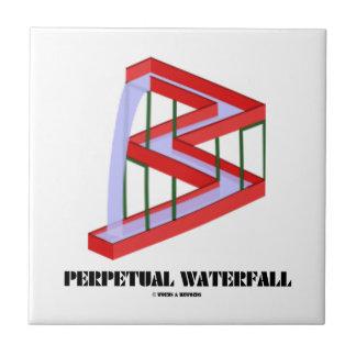 Perpetual Waterfall Optical Illusion Visual Humor Ceramic Tile