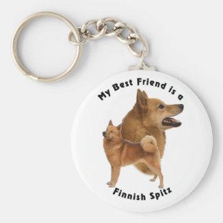 Perro de Pomerania finlandés del mejor amigo Llavero Redondo Tipo Pin