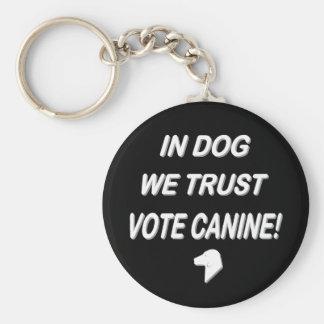 Perro del voto con el texto blanco llavero redondo tipo pin