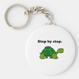 Persistent Winning Tortoise Turtle Step by Step Basic Round Button Keychain