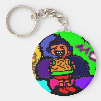 Personaje de dibujos animados (MES) con el fondo c Llavero Redondo Tipo Pin