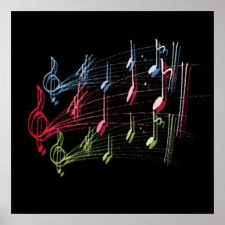 Personal musical impresiones