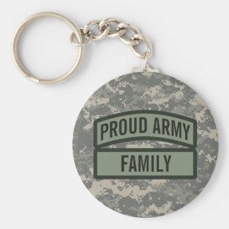 Personalice a la familia Camo del ejército Llavero Redondo Tipo Pin