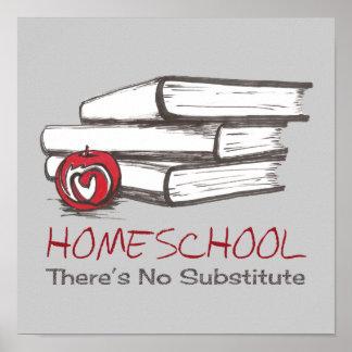 Personalizable del poster el   de Homeschooling Póster