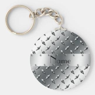 Personalizado con su acero conocido de la placa de llavero redondo tipo pin