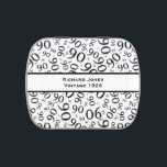 """Personalize:  90th Vintage Birthday Party Favor Candy Tin<br><div class=""""desc"""">Easily personalize this birthday party favor with the supplied text template. This design is a black and white abstract background of the number ninety (90) repeated in varied sizes and angles in an all-over typography print. There is a white band with a text template to change to your own words,...</div>"""