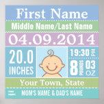 Personalize Baby Boy Birth Stats Print