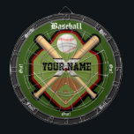 "Personalized Baseball Field Dart Board<br><div class=""desc"">An awesome baseball inspired dartboard perfect for the sports fan or man-cave. Features a fun custom baseball field logo with personalized text (simply write in your name at the YOUR NAME section). Great for traditional dart games or for making ones of your own and fully customizable to add numbers, change...</div>"