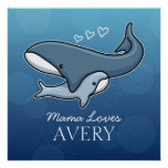 Personalized Cute Mom Baby Whale, Add Kids Name Poster