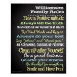 Personalized Family Rules House Sign Posters
