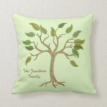 "Personalized Family Tree Pillow<br><div class=""desc"">Lovely light green Family Tree keepsake accent pillow,  with graphics of light brown tree,  with big green leaves.  Brown text on the leaves is fully customizable,  with 14 leaves for your text.  Delete any extra text fields you don&#39;t need.  Makes a beautiful gift idea.</div>"