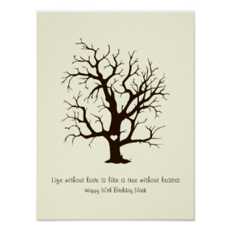 Personalized Fingerprint Tree Poster