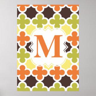 Personalized Fun Monogram Retro Quatrefoil Pattern Poster