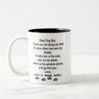 Personalized Gift Fathers day - Gift for Dog Dad Two-Tone Coffee Mug
