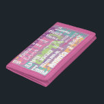 """Personalized Girl&#39;s Name Pink Purple Tri-fold Wallet<br><div class=""""desc"""">There will be no mistaking who this wallet belongs to! The artsy subway design plays with texture and pretty shades of pink, purple, green, teal and orange. The background is lavender purple, with a layer of grunge fonts and another layer of white fonts on top. Personalize this wallet with a...</div>"""