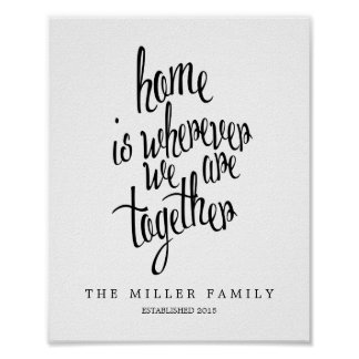 Personalized Home is Where We Are Family Keepsake Poster