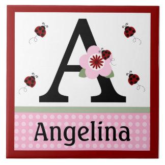 Personalized Ladybug & Flowers 2 Letter Name Tile